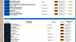 Teamliste